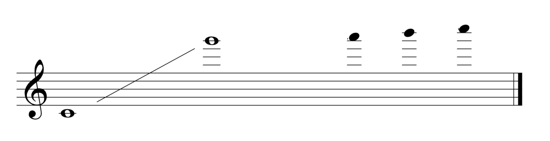 Alto Flute Resources Page for Composers and Flutists